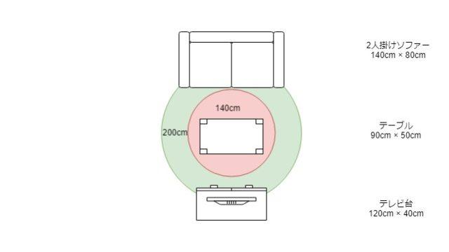 ラグのサイズ比較表(丸形)