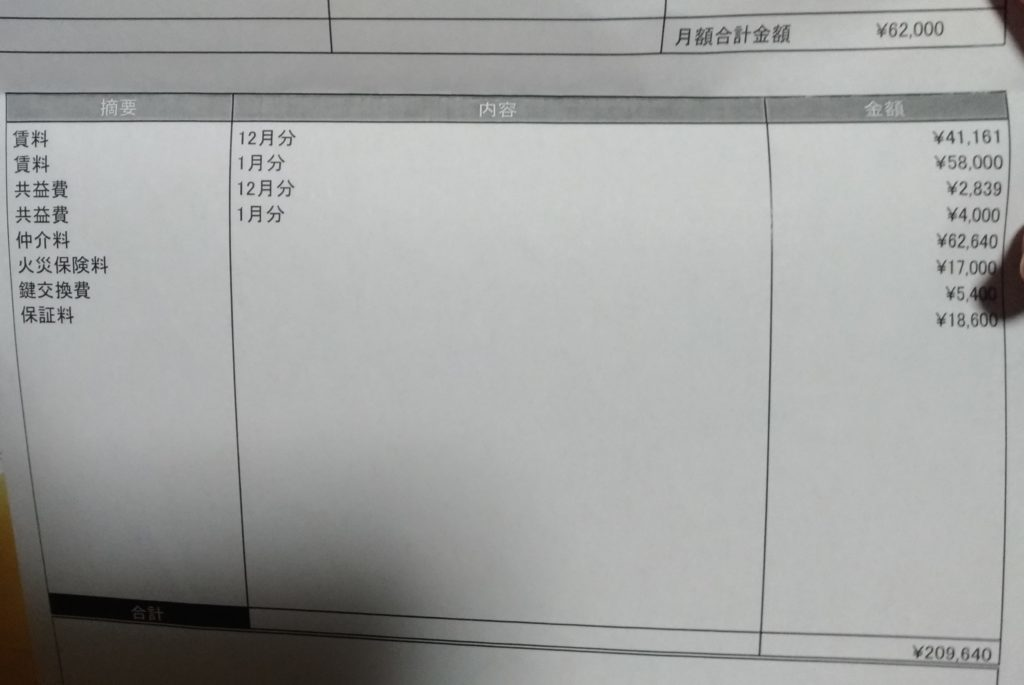 東京の賃貸物件の初期費用の実例